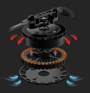 Was ist ein Brushless-Motor?